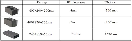 Это изображение имеет пустой атрибут alt; его имя файла - image-65.png